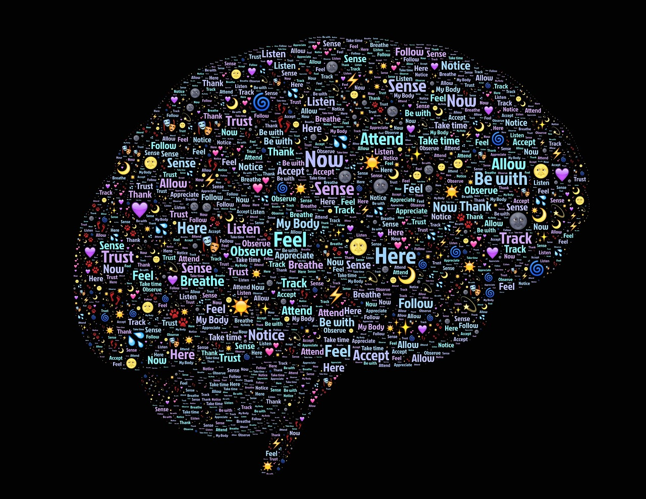 The Brain and Technology